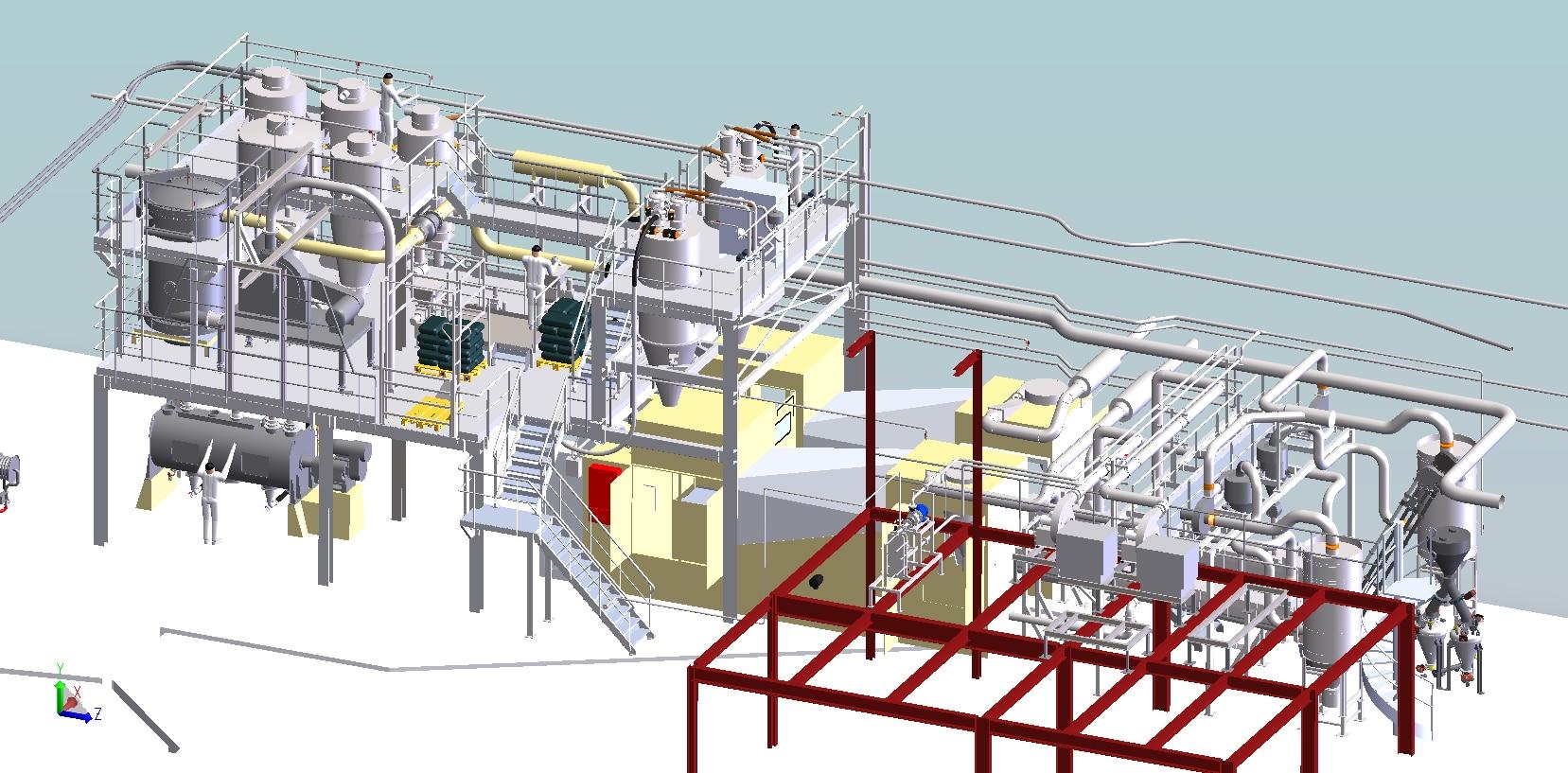 Transfert ligne de production poudre chocolatée <br> APS/ADP/Etudes et suivi réa. de la plateforme