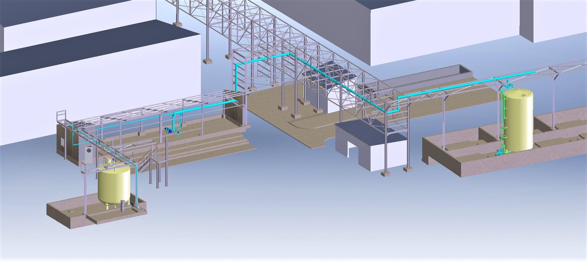 Intégration nouveau process produits chimiques<br>Modélisation APS